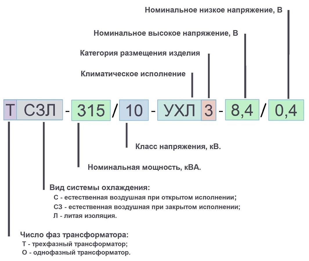 315. ТСЗЛ 315 10кВ условные обозначения